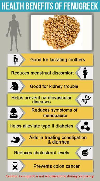 9 Amazing health benefits of drinking fenugreek seeds ...