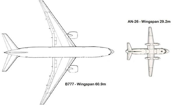 Scale comparison of an AN-26 to a 777-200ER #MH17 http://t.co/Nc5JaiPITP