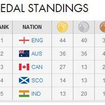 RT @Glasgow2014: At the end of Day 8, England top the overall medal table! Lots more action tomorrow #BringItOn http://t.co/Qr6PAvnSGr
