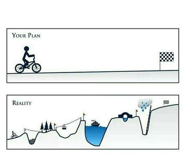 Your plan vs reality. http://t.co/mqtHfGvUpA