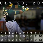 RECAP: @ynscspds blasts 2 HRs, knocks in 5 in #Athletics win over Astros. http://t.co/vf6MpMJYb9 #GreenCollar http://t.co/rPcAF04pxI