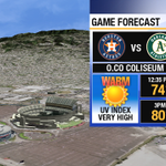 A warm summer day for @Athletics vs. @astros game tomorrow! Shorts & short sleeve weather! http://t.co/adQslB7KG7
