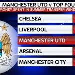 RT @seputar_city: Manchester City ruining football. #MCFC http://t.co/XLleZmauch