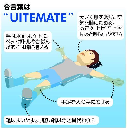 これRT @kooloolong: 暑くなると水難事故の悲報が増加する。だから大人も子供もこれを覚えておきたい。  溺れたら「ウイテマテ」! 世界で注目、日本語で広がる  http://t.co/ak873PofrZ http://t.co/YBsFEAVzqb #chronos