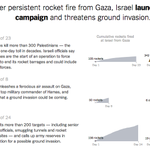 RT @nytimes: Patterns in the last 3 Gaza conflicts http://t.co/VJGiKEQksJ http://t.co/Uawxs4HZc4