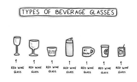 Improve your red #wine vision w/ the correct glasses. http://t.co/26cItR7HTL