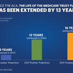 RT @PressSec: Heres the graphic from todays briefing showing that Medicare is stronger due in no small part to #ACA. http://t.co/0Fi2TlTrXd