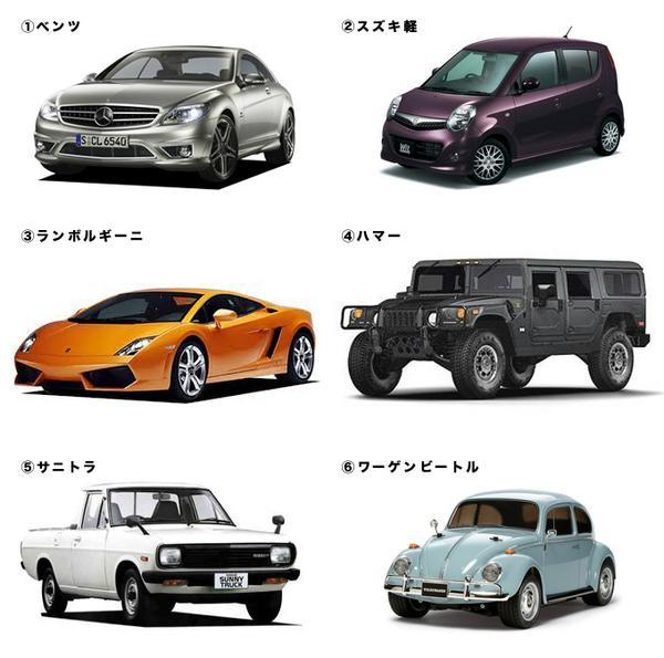 【女子に聞きたい】この6台の車の中で、初めてのデートで乗りたくない車はどれですか?また、逆に惚れてしまうかもしれない車はどれですか?リプにてお答えくださいませ!【記事にします】 http://t.co/MKBg1nm8i8