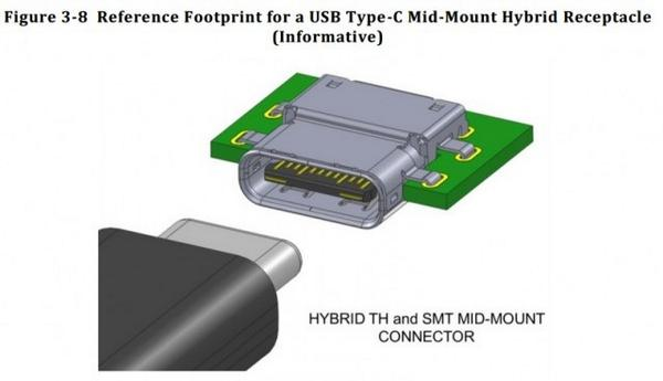 """Reversible #USB Type-C connector finalized"" http://t.co/HGUL9ejr2a by @ExtremeTech http://t.co/sUO1lm64Pa"