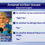RT @SkySportsNewsHQ: Arsene Wenger remained tight-lipped on @Arsenals reported transfer targets after last nights win. #SSNHQ http://t.co/shxLCA07bb