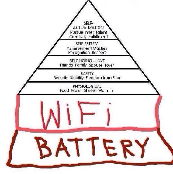 "so true ""@ValaAfshar: 21st Century version of the Maslow pyramid, via @_samwiss http://t.co/puScMwGqEc"""