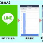 LINEと年賀はがきが連携 http://t.co/9Hd43Jw6az http://t.co/5gmhWgvh2m