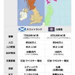 RT @rai_chee: ご要望にお応えして?【改訂版】スコットランドと北海道を比較してみた之圖 http://t.co/9LZIu5X4G7