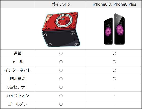 iPhone6はあまりゴールデンとは言えないな http://t.co/iZOxB9OgUf