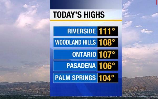 The high in downtown LA tied the 1909 record of 103. But these other  - even hotter! http://t.co/7h0yLRBpCZ http://t.co/XzisV2ibwx