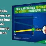 RT @_souaecio: DataFolha confirma: Aécio estará no Segundo Turno! http://t.co/JJfqufx1le http://t.co/EGjZDNGETl