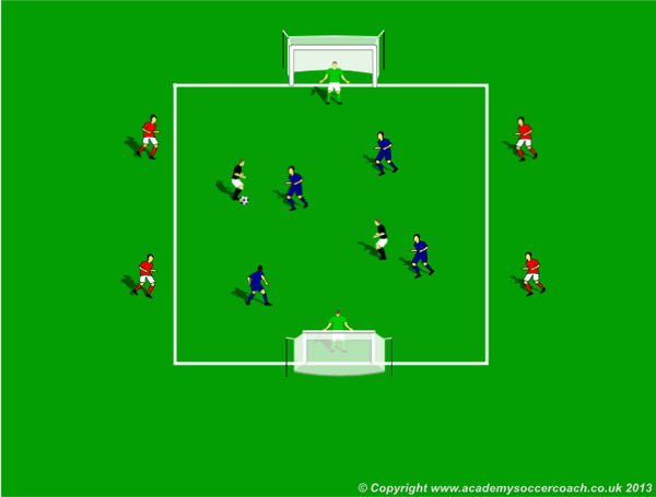 Possession SSG. Reds keep the ball with 2 black players & GKs. If blues win possession, they can score in either goal http://t.co/g9c9UH7s1a