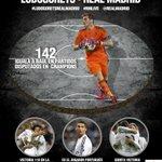 ¡Victoria 118 en la UEFA Champions League! #LudogoretsRealMadrid #HalaMadrid http://t.co/dhhDsUtLLy