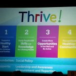 RT @SportNovaScotia: 4 Key Directions of Thrive! A plan for a healthier Nova Scotia @DHWNovaScotia #ThriveNS http://t.co/0s2VJaWOEl
