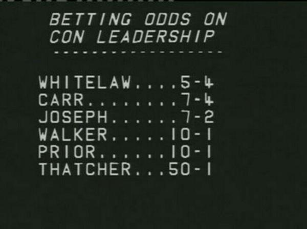 """""""Next Tory leader"""" odds in October 1974. A reminder that favourites seldom win. Within 6 months, Thatcher was leader. http://t.co/6r7uRG4cCl"""