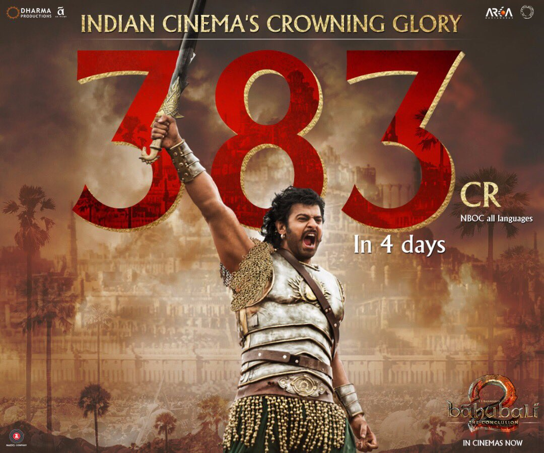 383 crores!!!! All languages in 4 days!!!!! #Baahubali2TheConclusion ....Indian Cinema's crowning glory!!!!!!