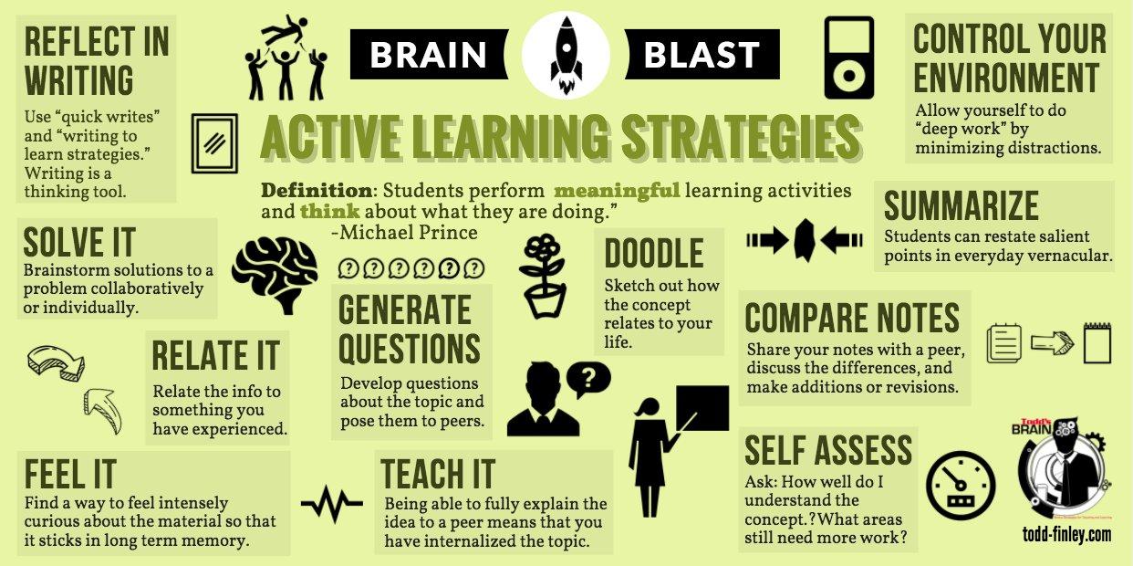 11 Active Learning Strategies  #edchat #education #k12 #activelearning #strategies https://t.co/uhEFkDoVOn