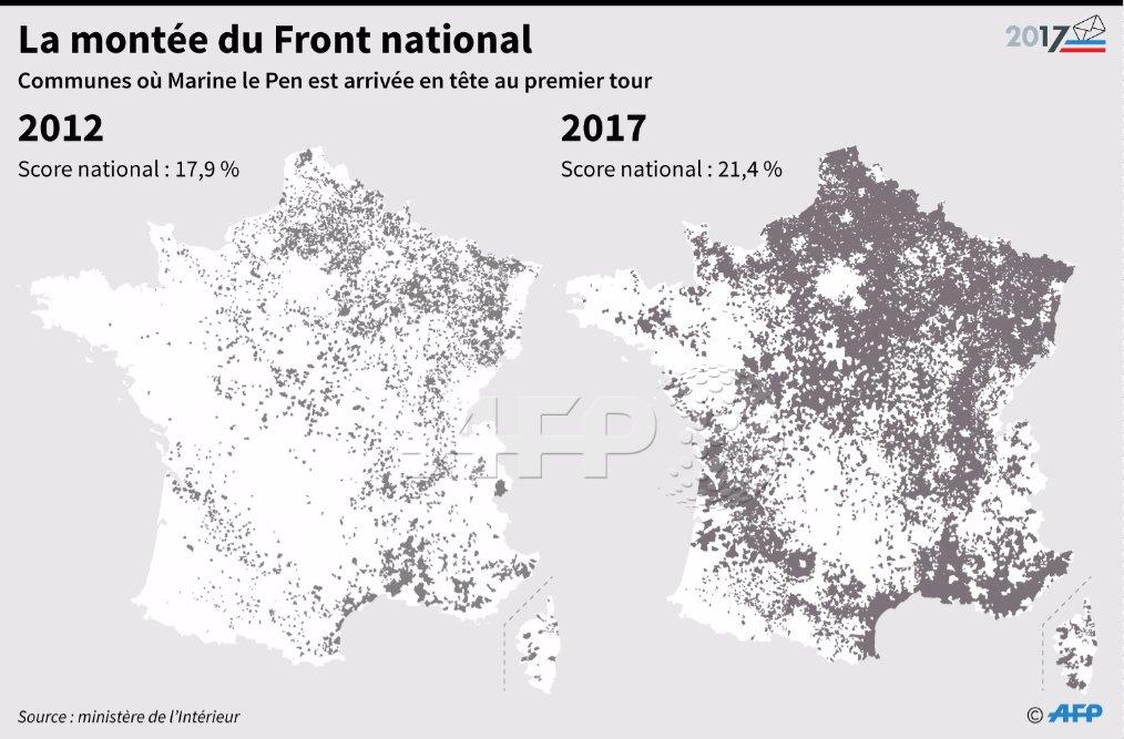 La montée du vote Front national entre 2012 et 2017, par @AFPgraphics #AFP