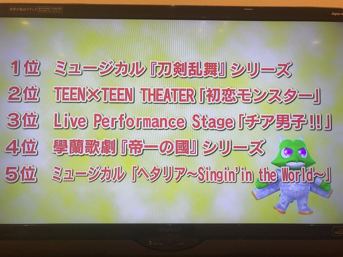 カウントダウンTV📺2.5次元ミュージカル 動画配信人気TOP51位👑刀剣乱舞✨2位👑初恋モンスター3位👑チア男子4位👑