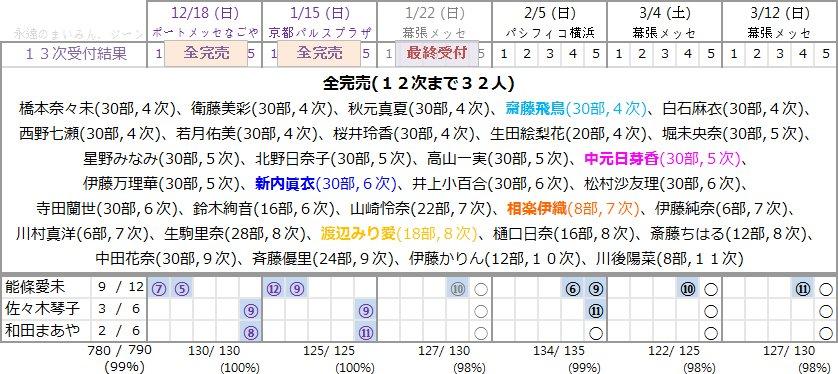�剩T木坂46おっさんDDヲタスレ★25 [無断転載禁止]©2ch.net->画像>63枚