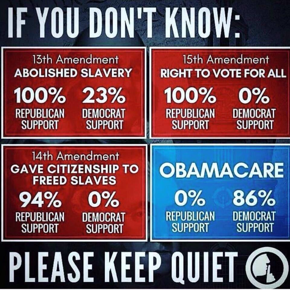 Democrats should just keep quiet! #Tucker #TuckerCarlsonTonight #Hannity https://t.co/Dps3cHLIDa