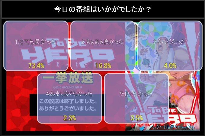 【ニコ生視聴中】 TO BE HERO 全12話一挙放送 最後のアンケート 良かった合わせて90.2%!すげぇ!通しで3