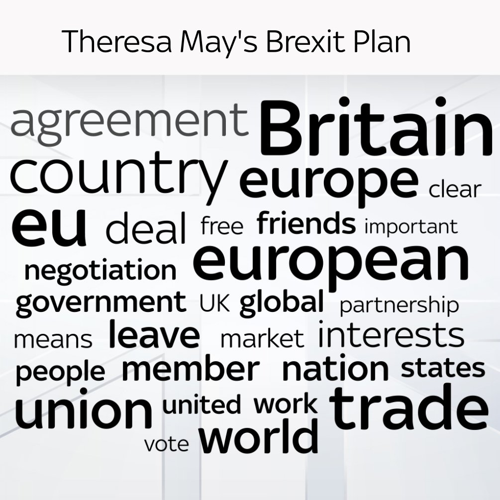 Here\'s a word cloud from theresa may\'s speech. some of her main ...