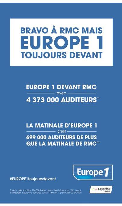 Message d'Europe 1 à RMC : Bravo mais 🖕🏼(pub achetée dans le JDD). #Mediametrie #126000Radios #Europe1toujoursdevant