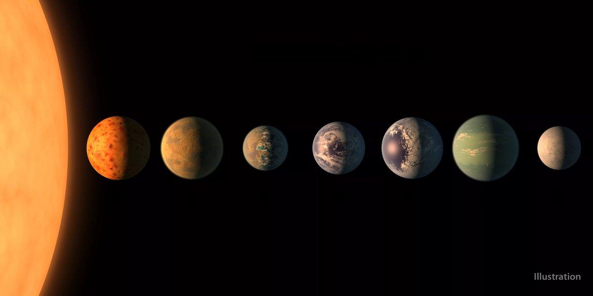 Como descoberta anunciada hoje pela @NASA reacende esperança de vida alienígena