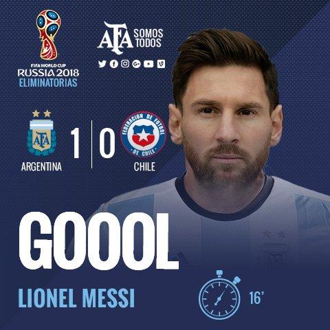RT @Argentina: #VamosArgentina 16' De penal y con su zurda mágica, el capitán #Messi mete el 1-0 para @Argentina ⚽️ https://t.co/Eb2tq989Yt