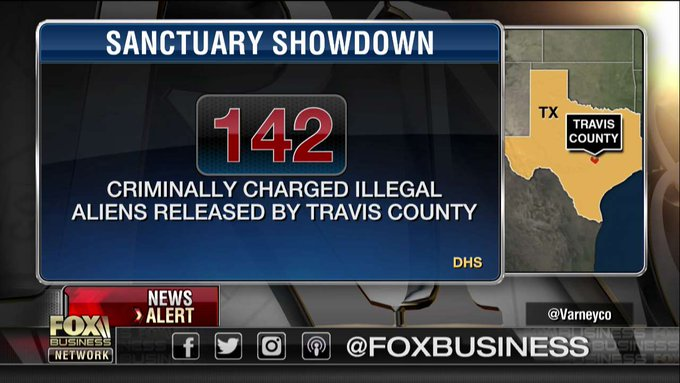 DHS Says TX County Released 142 Criminally Charged Illegal Immigrants in 1 Week @FoxBusiness @Varneyco https://t.co/GeaZ1QMFKK