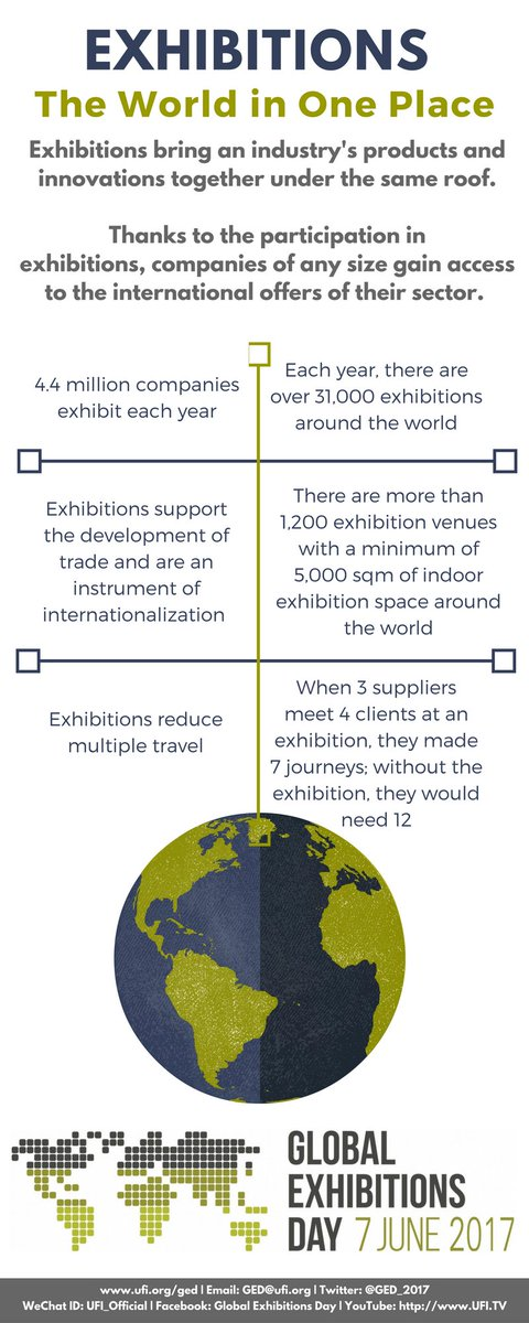 test Twitter Media - RT @GED_2017: Exhibitions are a sustainable way of doing business #ExhibitionFact #GED17 #eventprofs https://t.co/7nPnAYFOuI