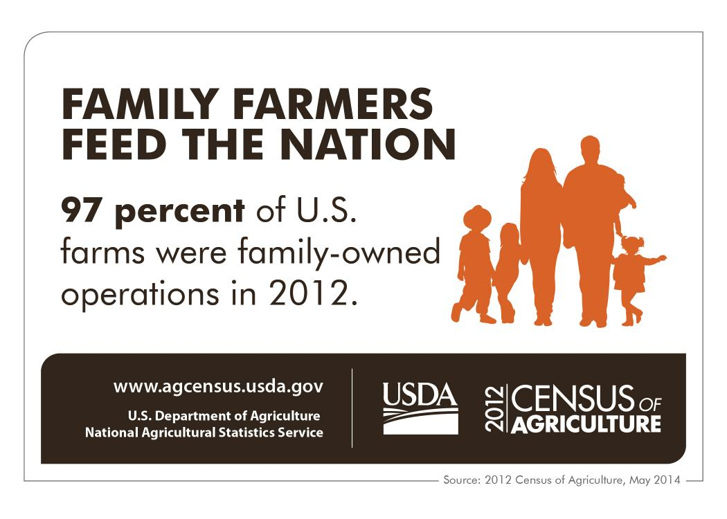 National Ag Week http://t.co/0ZPTdqvY8i family-owned farms are the core of American ag #agproud #AgDay2015 #agchat http://t.co/2kNd6wOkgT