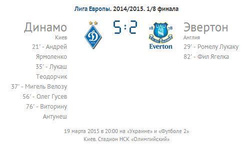#ДИНАМО 5:2 #ЕВЕРТОН (6:4) Всех с победой!!! Ждем завершения всех матчей, удачи, @fcdnipro !!! http://t.co/g7Ay5epv1q