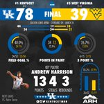 Cats make it 37-0 with a 78-39 win over West Virginia. Next up is Notre Dame for the Midwest Regional title. http://t.co/9TAKsMAzwj