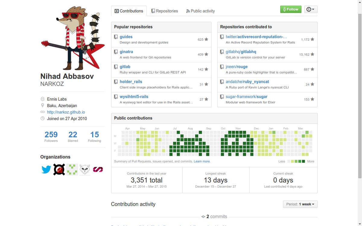 .。oO(GitHubのcontributions芸。すごいのです。) https://t.co/yoOR3yXTBd http://t.co/1GpHywvt1j