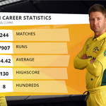 Will Michael Clarke end his ODI career in a high in the #cwc15 final tomorrow? #AUSvNZ http://t.co/1h3z9U5gip