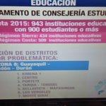@MashiRafael: la meta hasta el 2015 es tener 943 departamentos de consejería estudiantiles #Enlace417 #Quito http://t.co/nLAKjy2Mz0