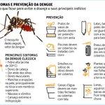 Rio Grande do Sul registra 1ª morte por dengue da história do Estado http://t.co/AwZQhQtLXl http://t.co/ux23lDErUz