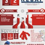 Saturdays big win over the Panthers, by the numbers. #GoHabsGo http://t.co/5Pq30R1NeP