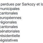 Rappel aux journalistes à la mémoire de poisson rouge, Sarkozy a tout perdu de 2008 à 2012 #Dep2015 http://t.co/x2nI03FYpF