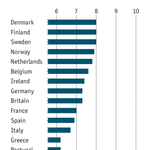 The happiest people in Europe? Scandinavians. Specifically, retired Danish women http://t.co/aniqhYfmHi http://t.co/c3ot7Nuun9