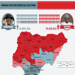 Let do this maths GEJ 12,853,162 GMB 15,424,921 ok GEJ 1+2+8+5+3+1+6+2=28 GMB 1+5+4+2+4+9+2+1=March 28 Election Day http://t.co/WDO0kealnh