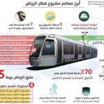 إنفوجرافيك جميل يلخص تفاصيل ومعلومات مهمة عن مشروع مترو #الرياض http://t.co/AamGAXb6ud