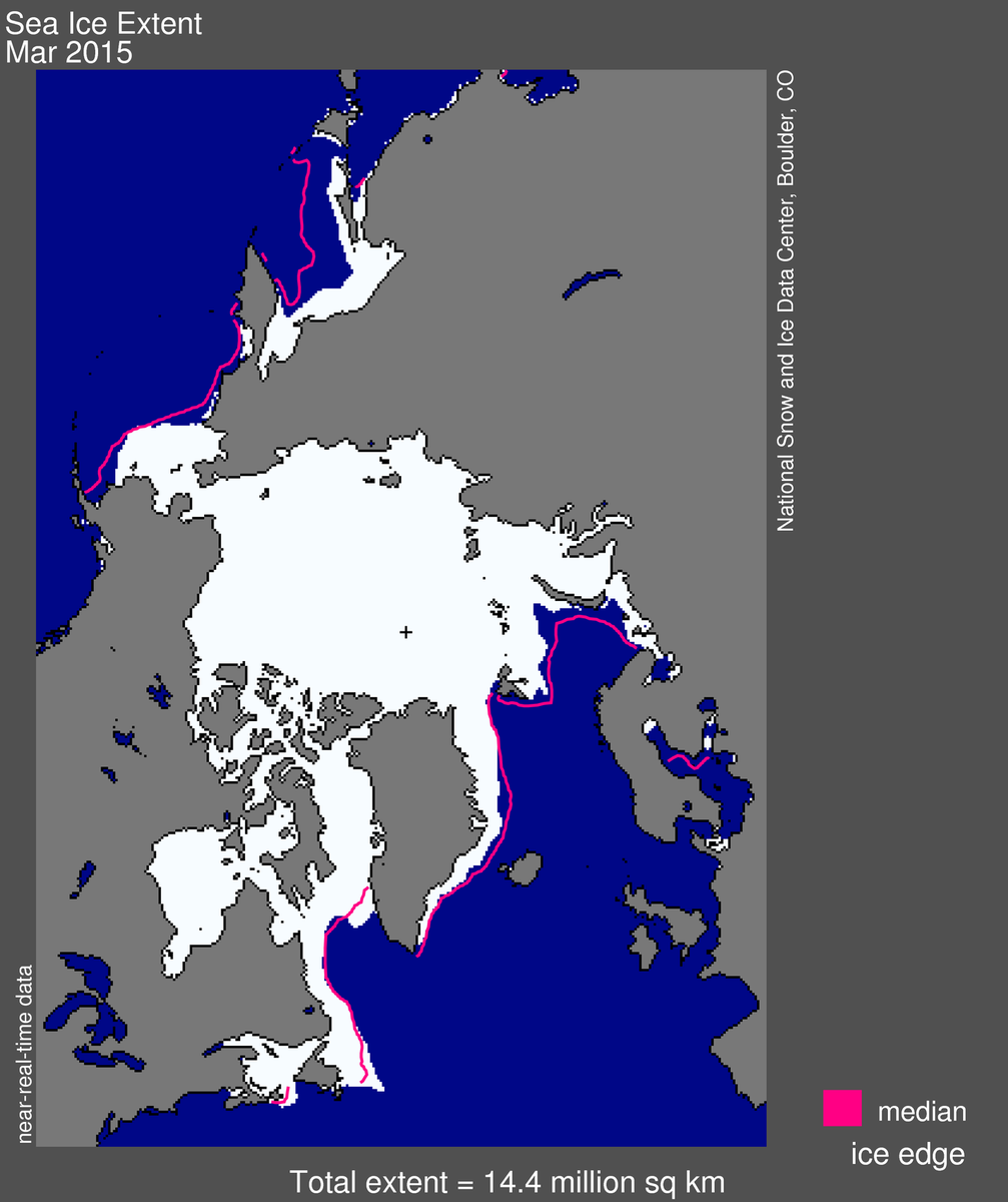 Monthly average #Arctic sea ice extent for March lowest in satellite record. Read more at http://t.co/KhUD1JaP6K http://t.co/9TH7PBGOyv